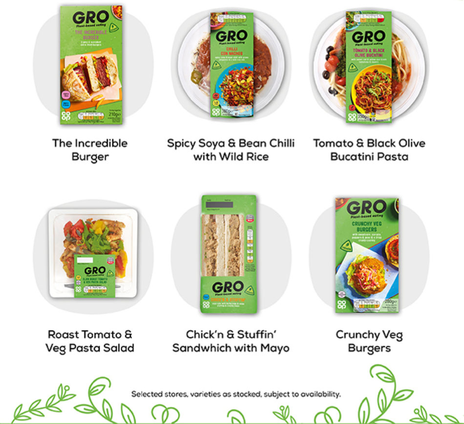 Gro Email 683 Products