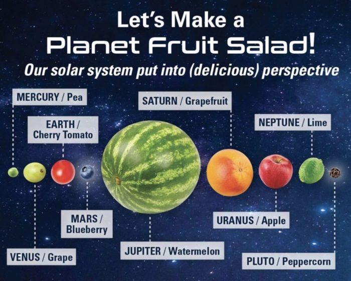 Fruit-solar-system.jpg