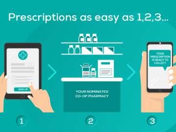 Nominated Pharmacy