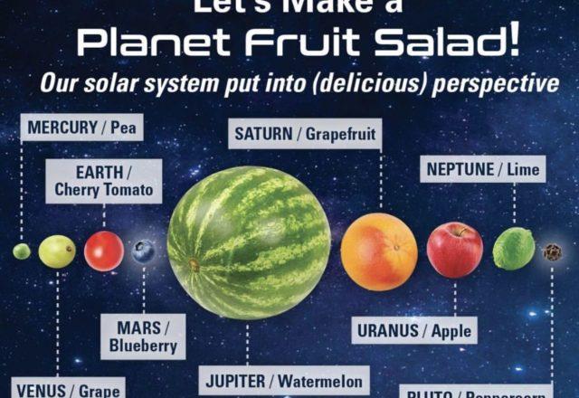Space fruit solar system