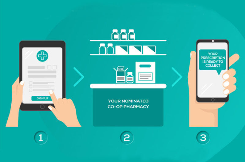Prescription Collection Service Slider