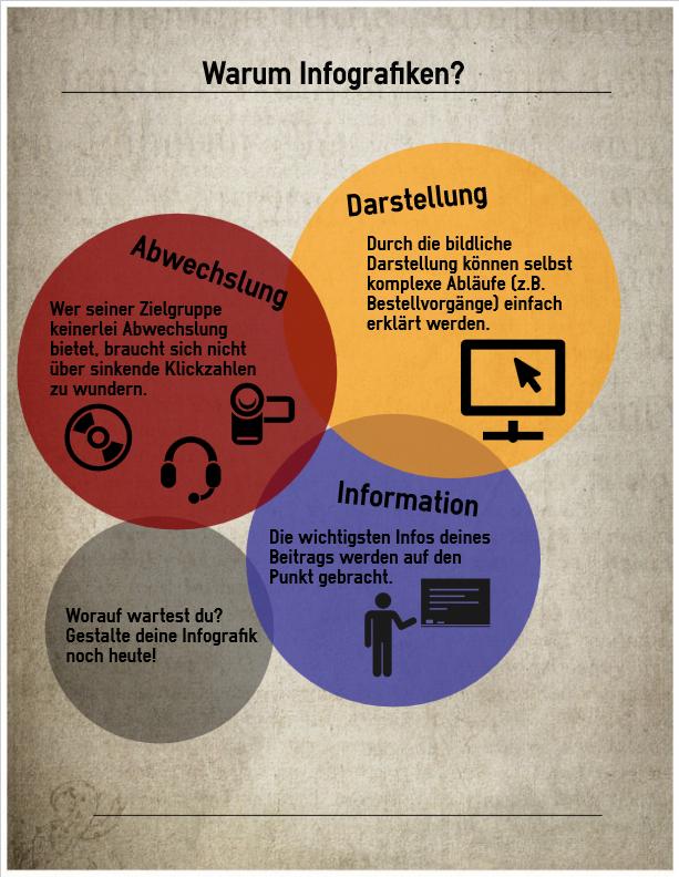 Infografik mit easel.ly