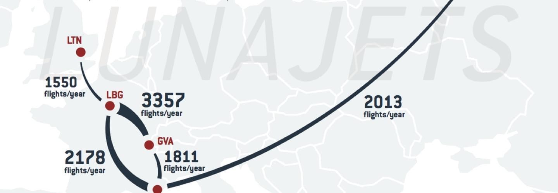 Carte illustrant les 5 roues les plus volées en jet privé en Europe en 2017