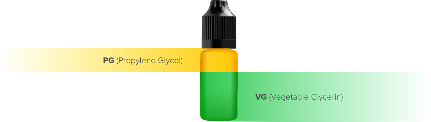 Propylene Glycol / Vegetable Glycerin