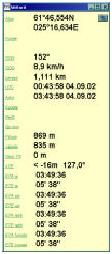 Iso Loisto mittaripaneeli ja navigoinnin seuranta.