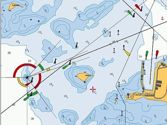 Loisto-merikartta