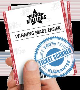 Tickets Scanned