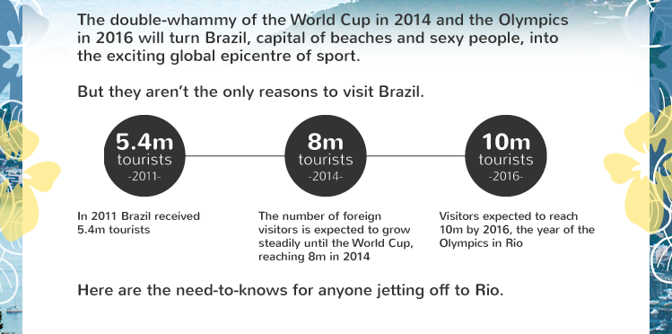 Here are the need-to-knows for anyone jetting off to Rio