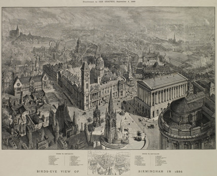 Birds-Eye View Of Birmingham In 1886
