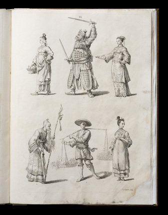 Illustration of costume from William Chambers