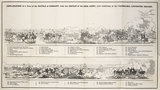 Description and plan of the Battle of Sobraon; 1846