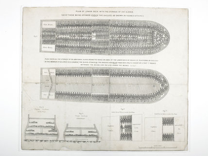 The Liverpool slave ship Brookes,  part 1: 1789