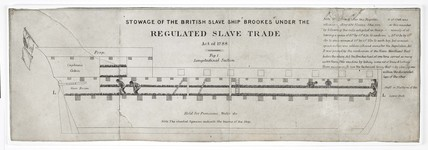 The Liverpool slave ship Brookes: 1789