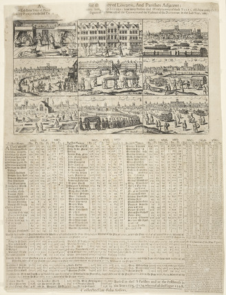 Plague broadsheet comprising 9 scenes relating to the 1665 plague