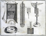 Set of instruments for measuring weather, 1744.