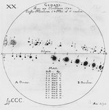 Drawings of sunspots, 3-16 May 1644.