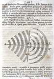Presure through a fluid, 1687.