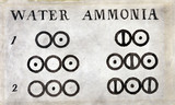 Dalton's diagram of  the atomic formulae of water and ammonia, 1806-1807.