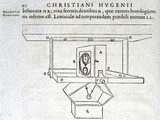 Diagram of a pendulum clock, 1673.
