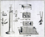 Equipment used by Ingenhousz, 1779.