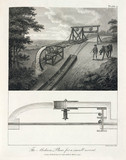 Mechanism for lifting canal boats, 1796.