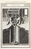 Machine for raising water from a well, 1588.