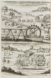 Agricultural machinery, 1697.