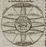 The Tropics on the Earth, 1556.