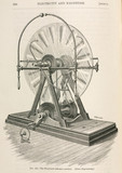 The Wimshurst influence machine, 1891.