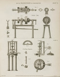 Brunel's crown saw and coaking engine, 1820.