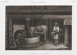 Oil mill, Egypt, c 1798.