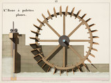 Waterwheel with flat paddles, 1856.