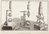 Microscopes, 1787.
