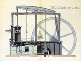 'The Steam Engine', Reynolds' Pictorial Atlas, 19th century.