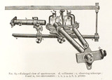 Enlarged view of a spectroscope, 1874.