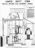 James Watt's single-acting pumping engine, 1788.