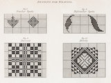 Designs for Weaving: Rees' Cyclopaedia