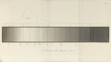An etching of a solar spectrum made by Joseph von Fraunhofer.
