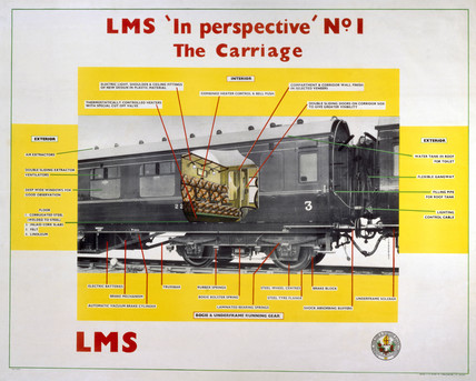 'In Perspective, No 1', LMS poster, 1923-1947.
