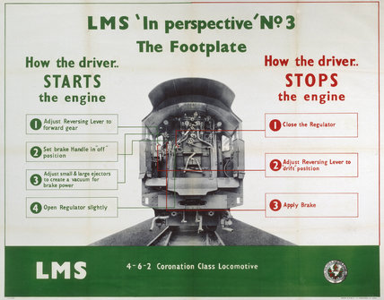 'In Perspective, No 3', LMS poster, 1923-1947.