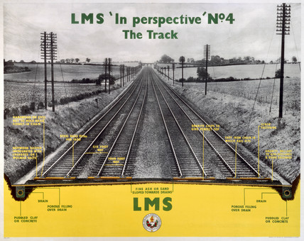 'In Perspective, No 4', LMS poster, 1923-1947.
