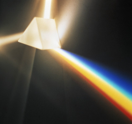 Prism and spectrum of light.