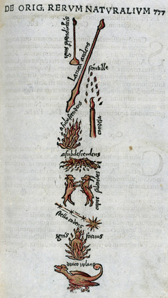 Different types of fire, 1535.