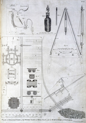 'Plan and Description of the Work Yard at Mill Bay and its Utensils', c 1756.