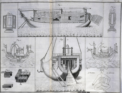 Illustrations of ships, c 1690.