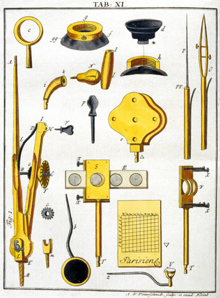 Components of a microscope, 1776.