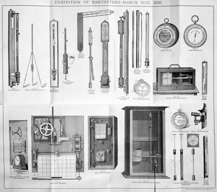 'Exhibition of Barometers, March 16-17, 1886'.