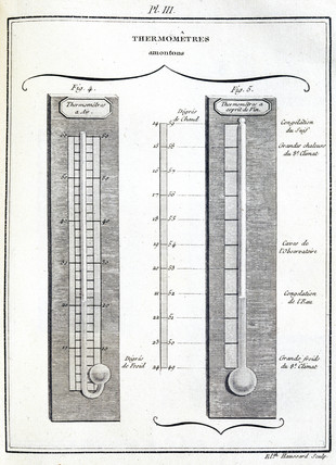 Amontons thermometers, 1774.