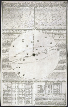 Account of an eclipse of the Sun taking place, 1715.