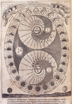 Twenty-eight day lunar cycle, 1646.